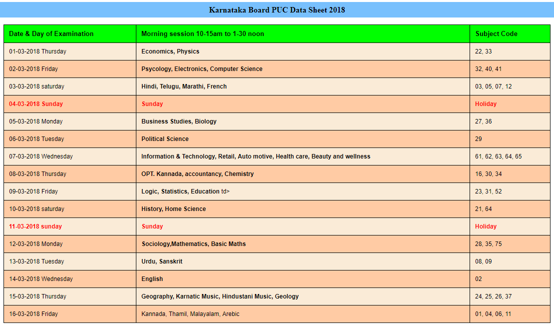 2nd PUC Timetable Karnataka 2018